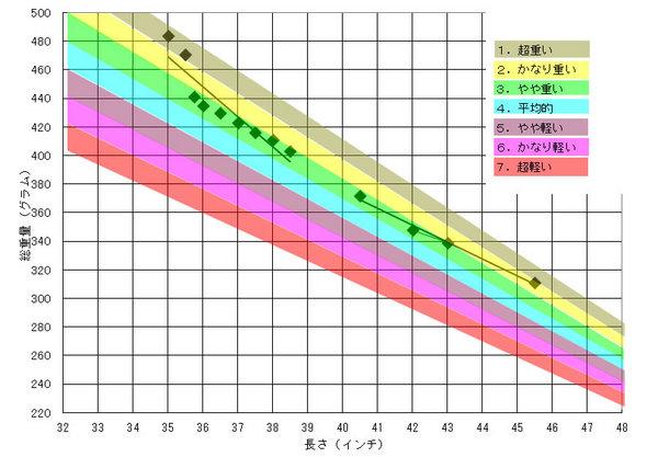 実測グラフ2.jpg